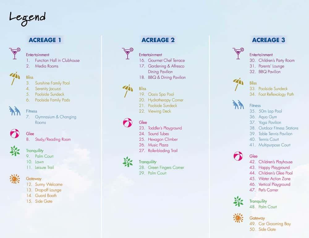 Sol Acres Facilities List