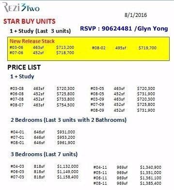 Rezi3Two Star Buy