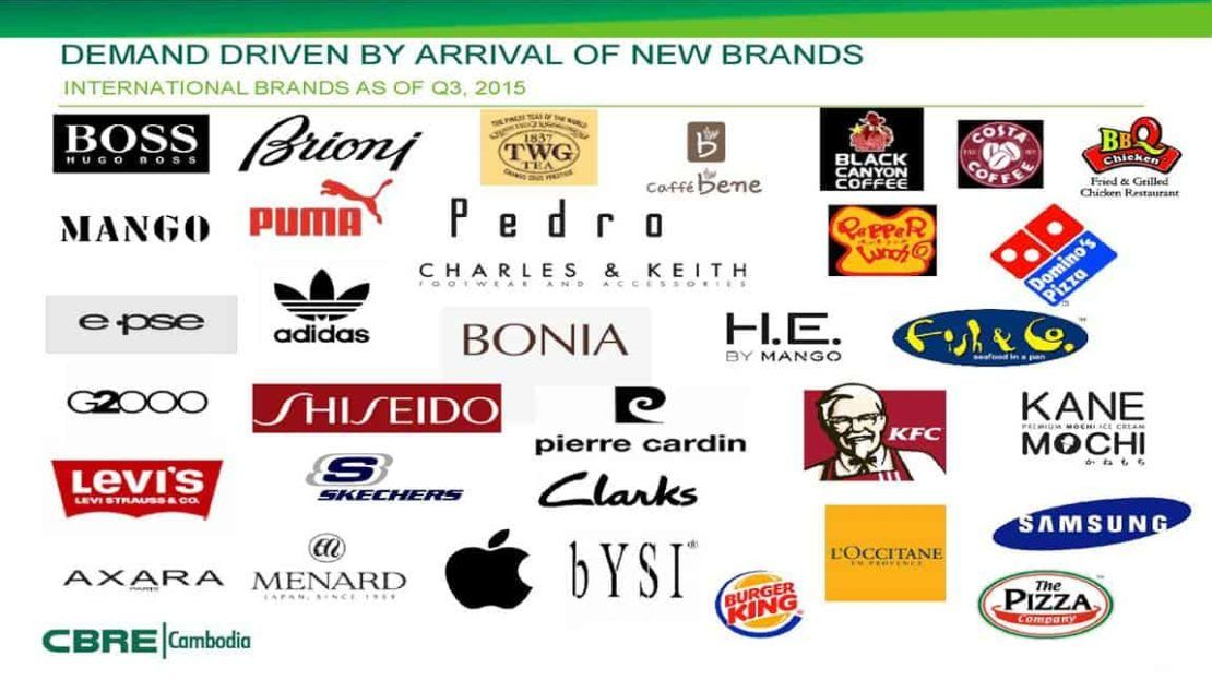 The Bridge Retail Mall - Existing Branded Retailer
