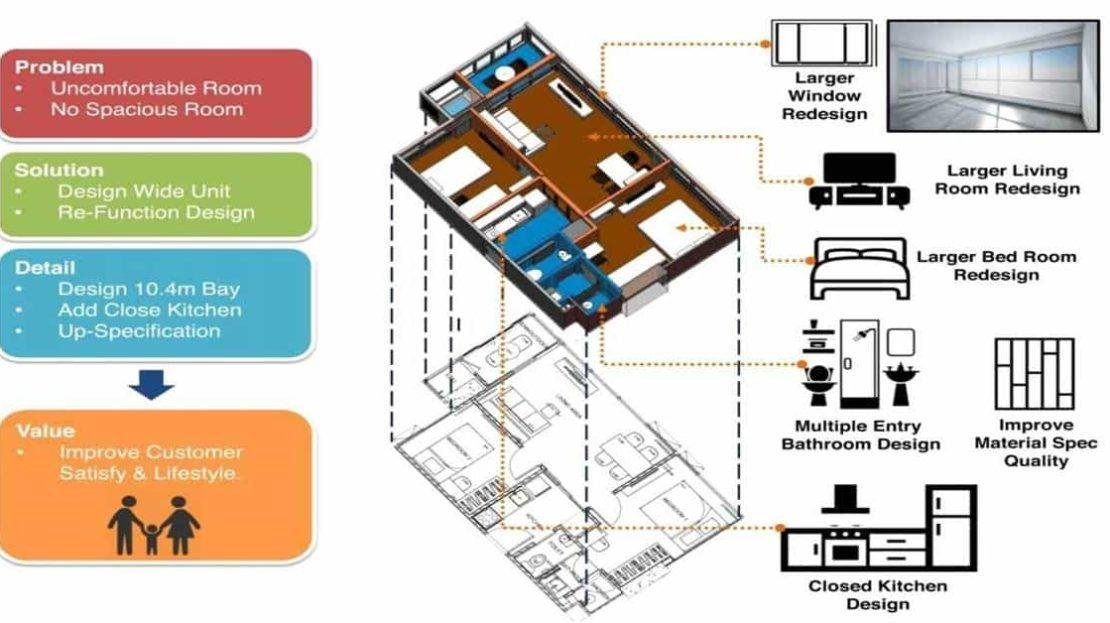 Ideo Mobi Asoke - Smart Design