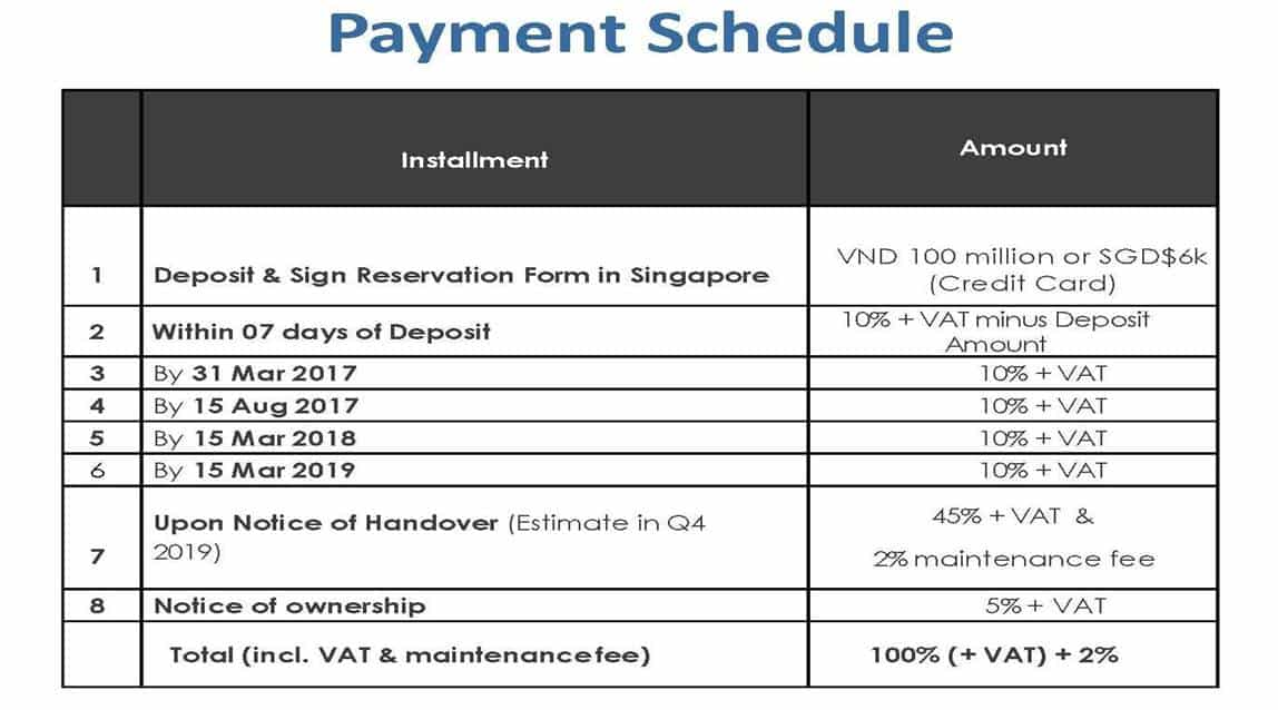 The View - Payment Schedule
