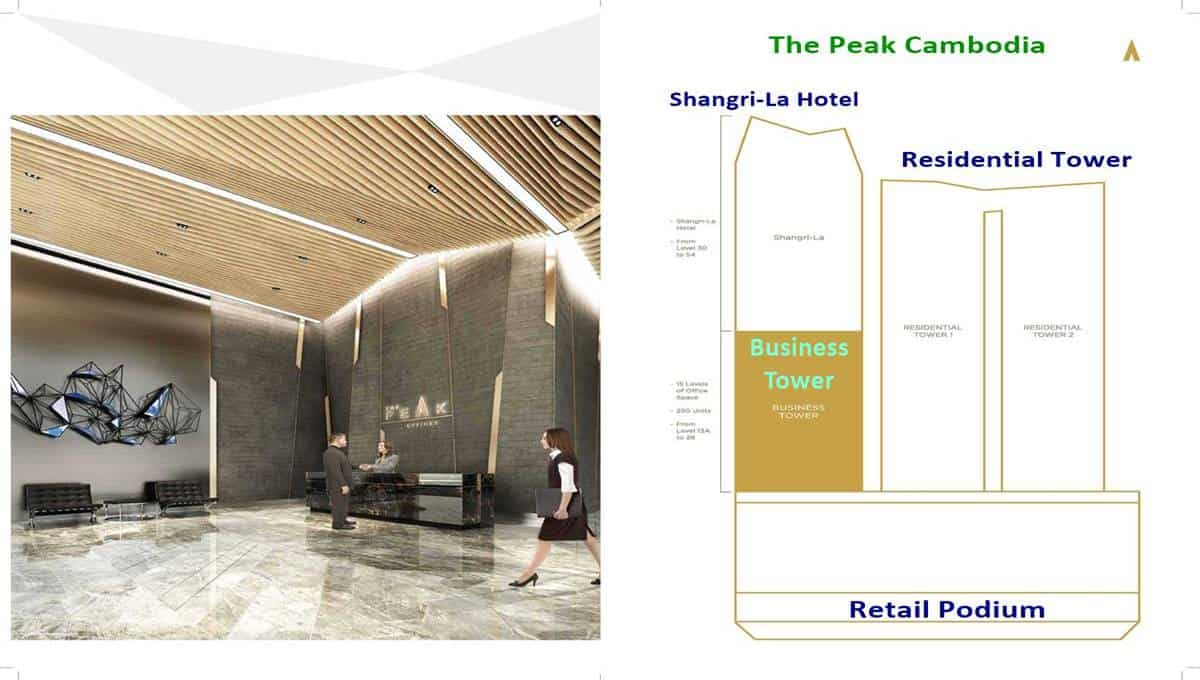 The Peak Office - Architecture Drawing
