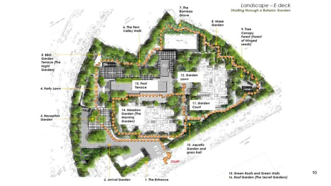 Martin Modern - Landscaping planning