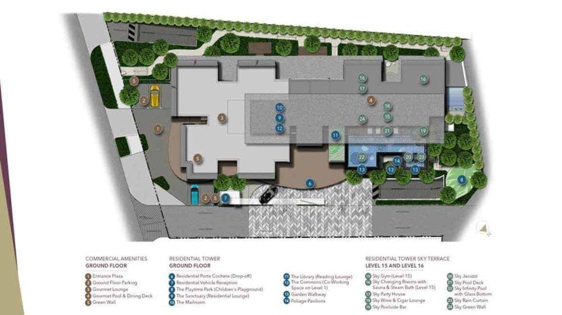 D1mension HCMC - Facilities Plan