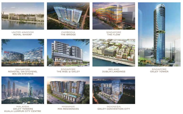 Oxley Towers KLCC - Property Portfolio