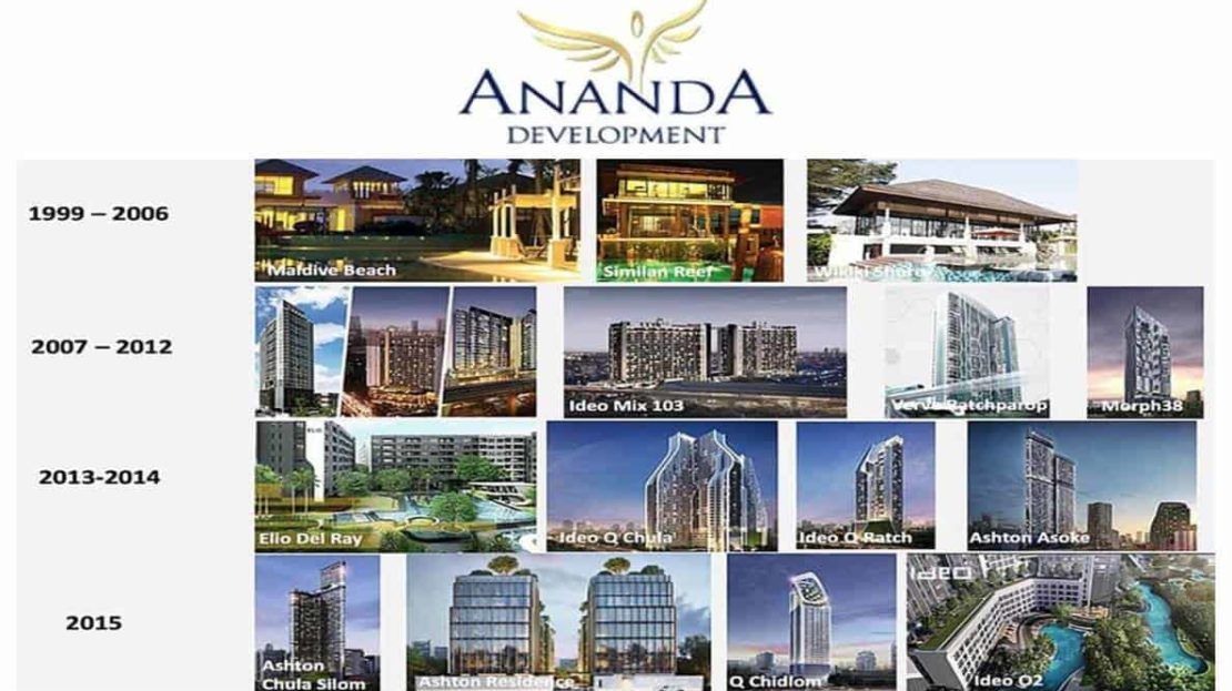 Ananda Profile