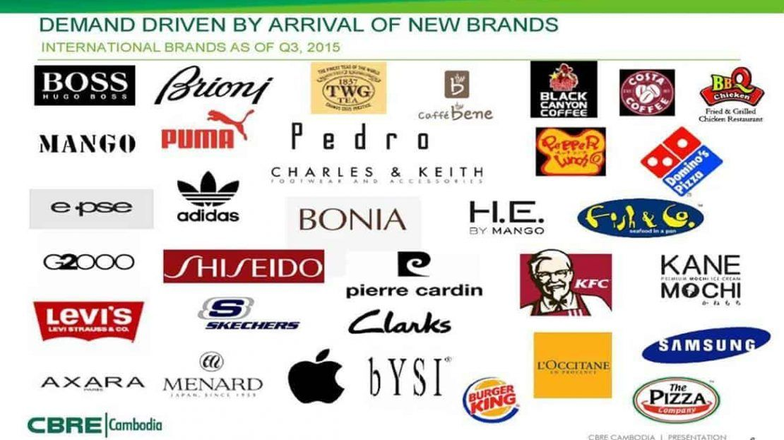 The Peak Retail Mall - Foreign Brands