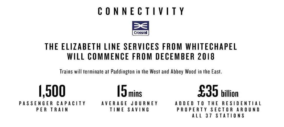 Cashmere Wharf - Crossrail Connnectivity