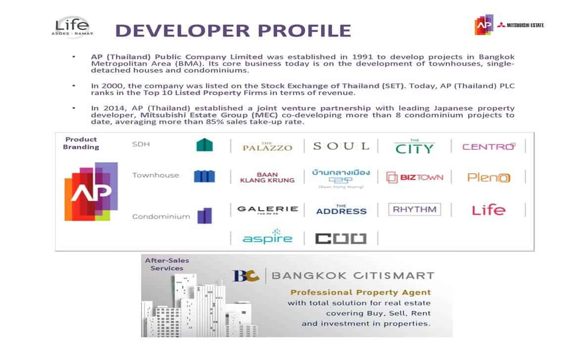 Life Asoke Hype - Developer Profile