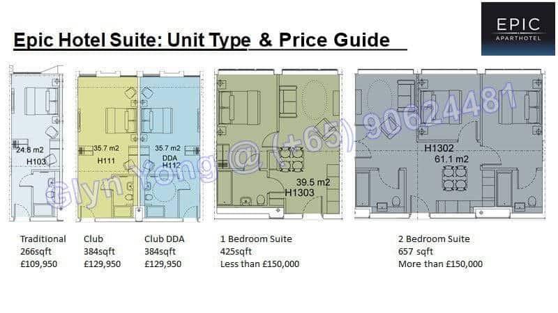 Epic Hotel & Residences -Typical Unit Size