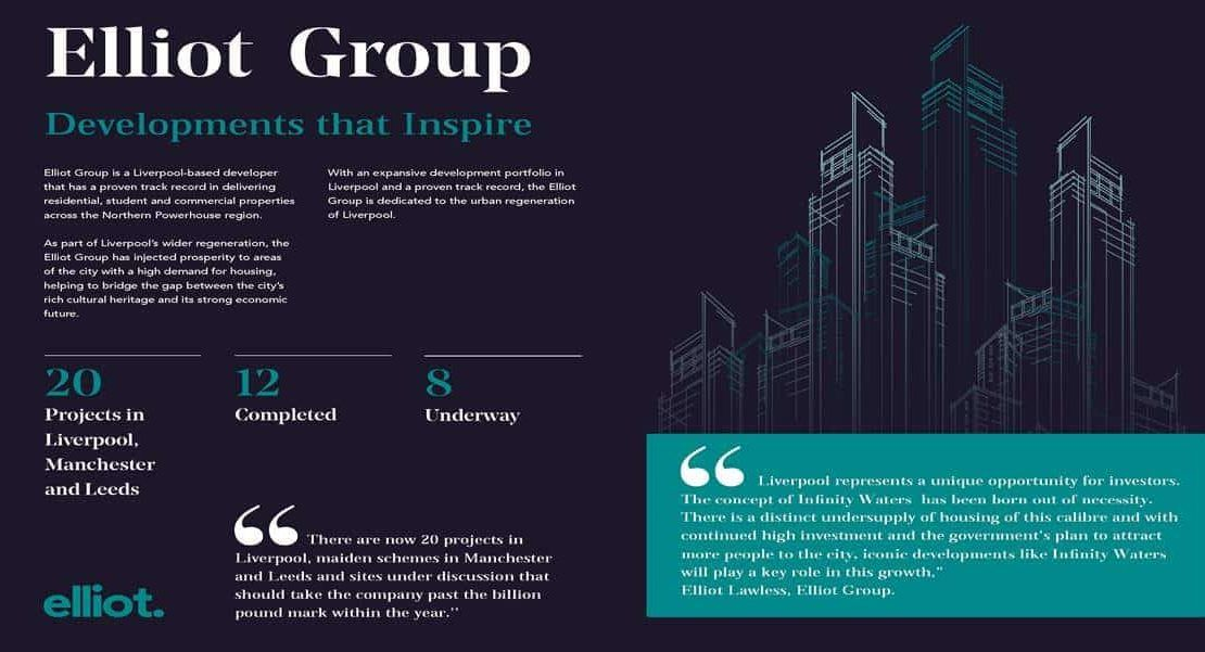 Epic Hotel Suite & Residence - About Elliot Group