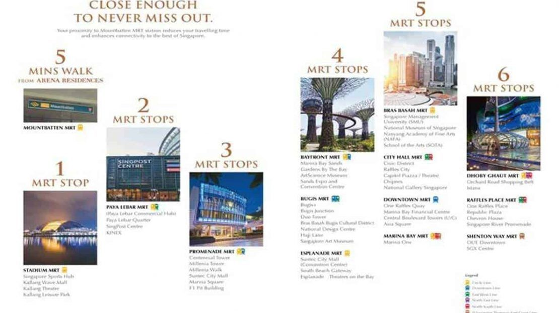 Arena Residences - Travel time