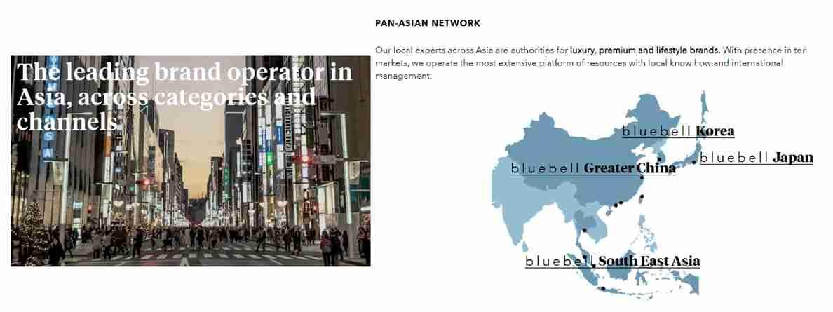 The Peak Shoppes - Bluebell Group