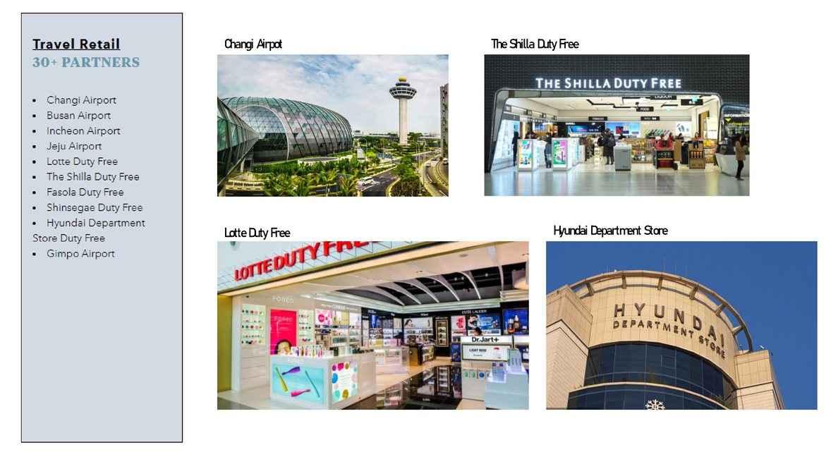 The Peak Shoppes - Bluebell portfolio