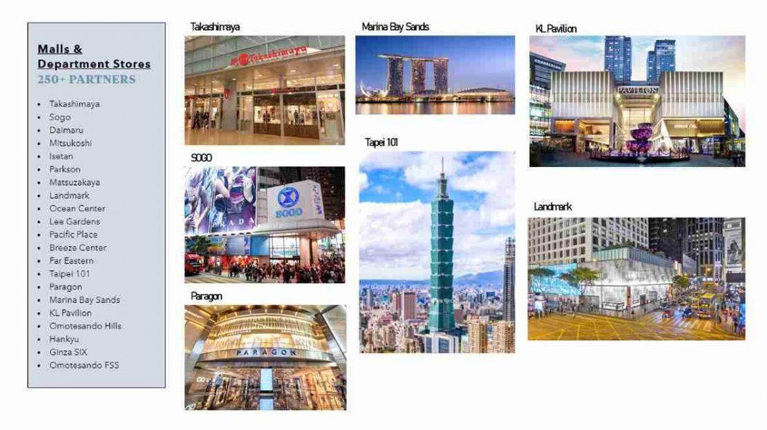 The Peak Shoppes - Bluebell Group portfolio 2