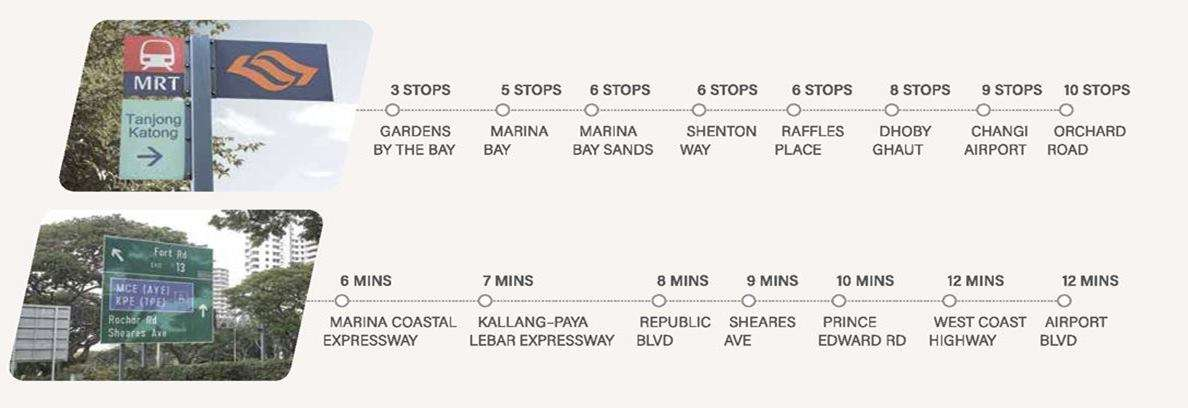 Coastline Residences - MRT Travel Time
