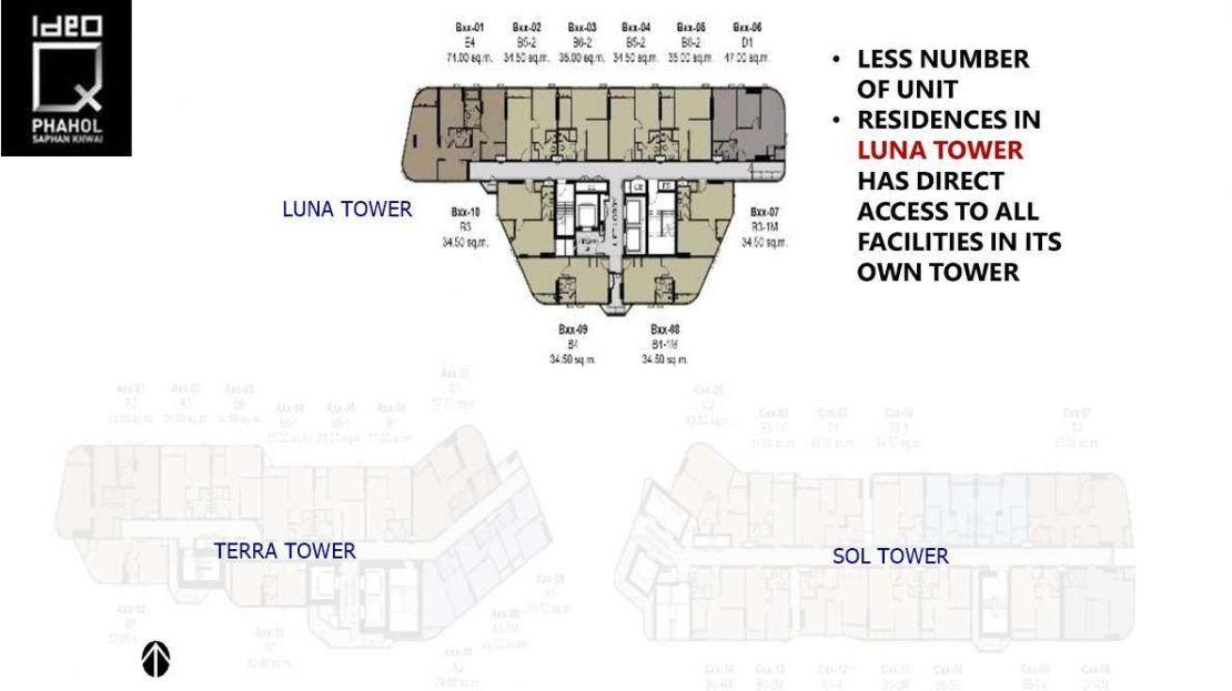 Ideo Q Phahol Saphan Kwai - Luna Tower Floor Plate