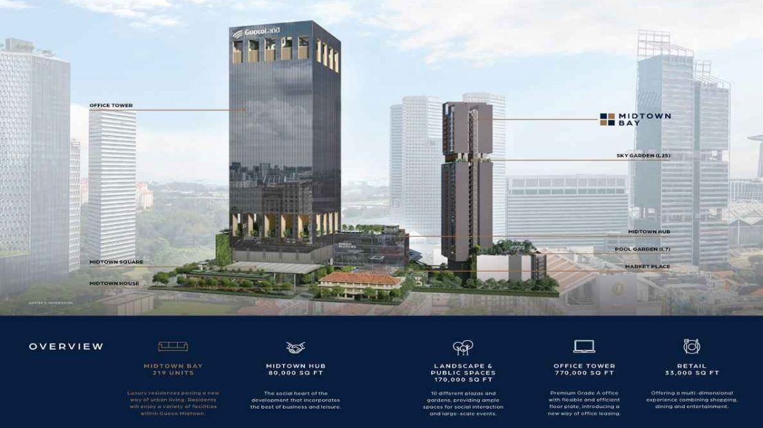 Midtown Bay - Development Architecture