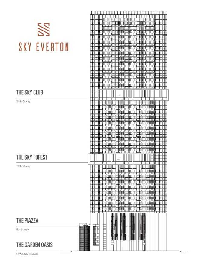 Sky Everton - Sky Facilities Plan