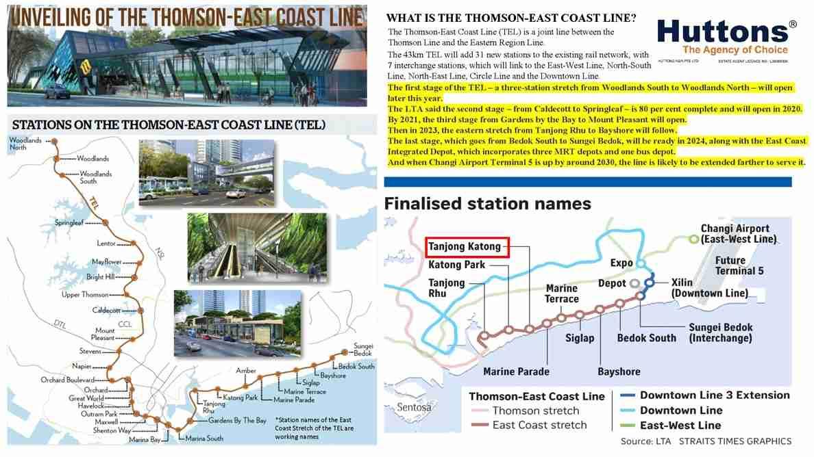 Disctrict 15 Property - Thomson East Coast MRT Line
