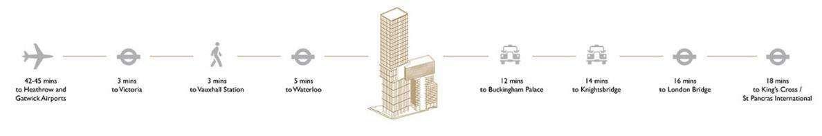Damac Tower - Connectivity