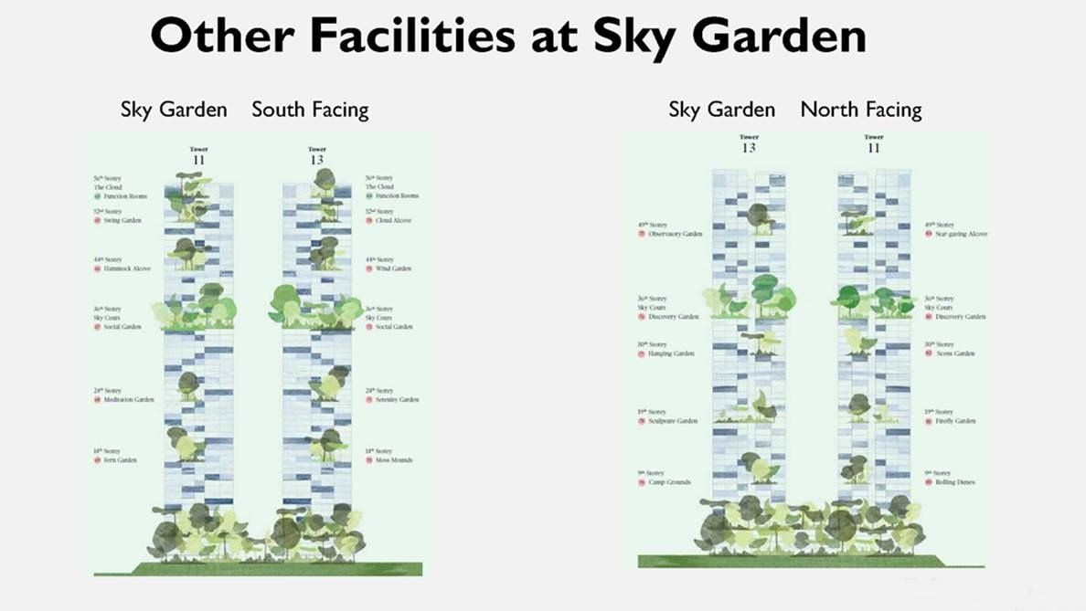 Avenue South Residence - Other Sky Facilities