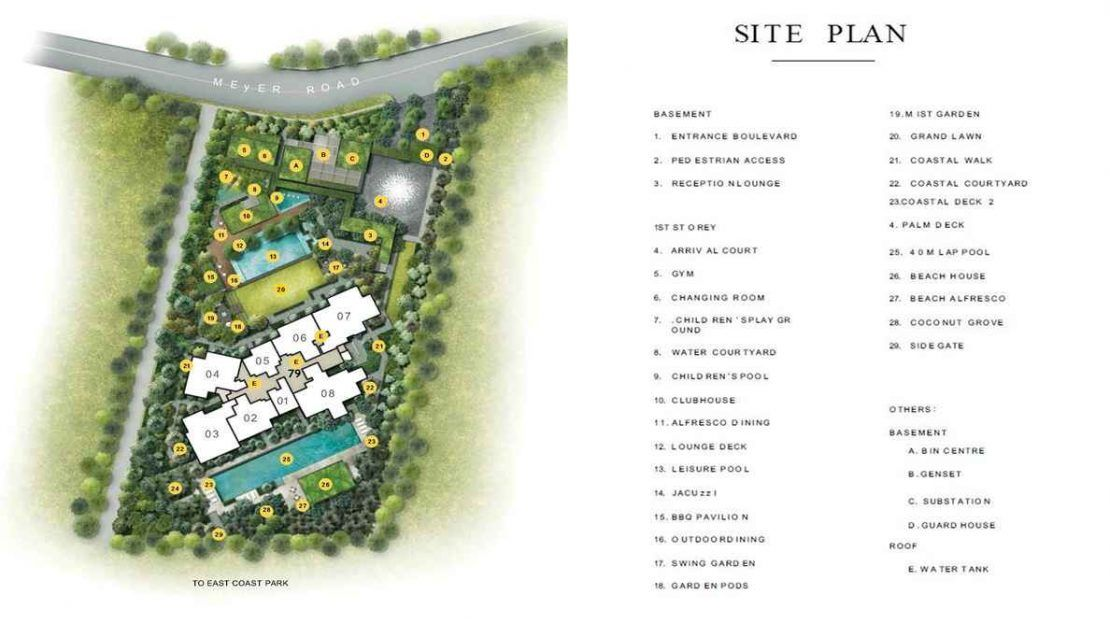 Meyer Mansion - Site Plan