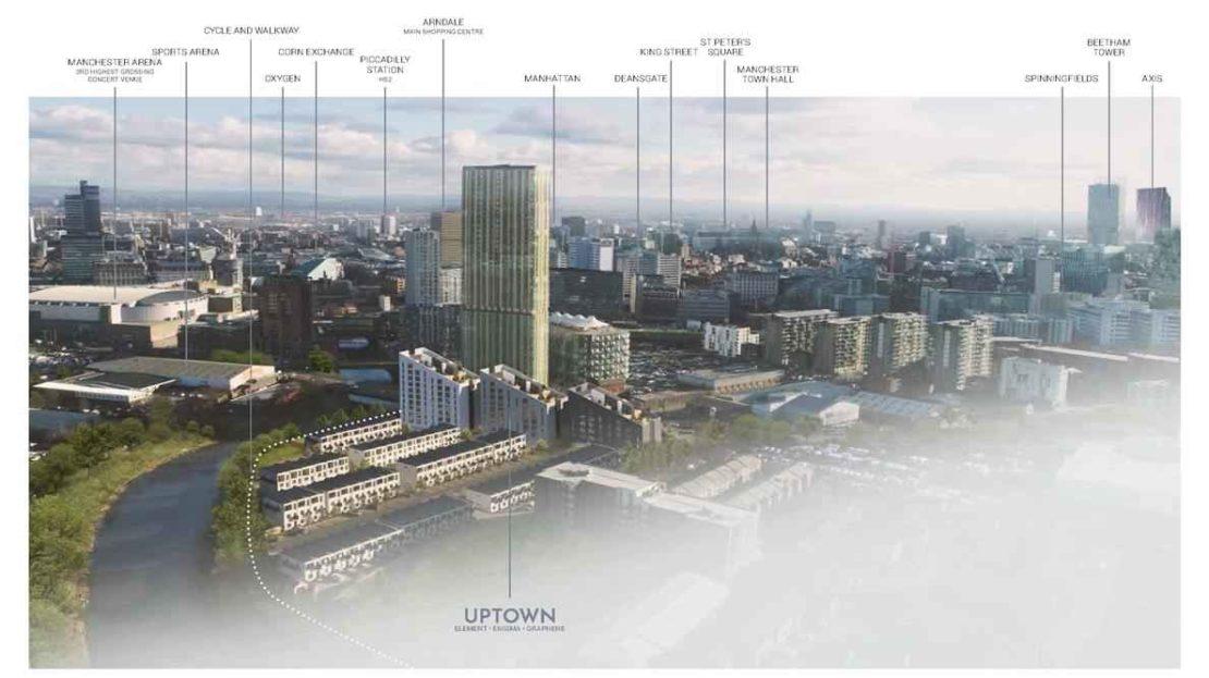 Uptown Riverside Manchester - Aerial Location