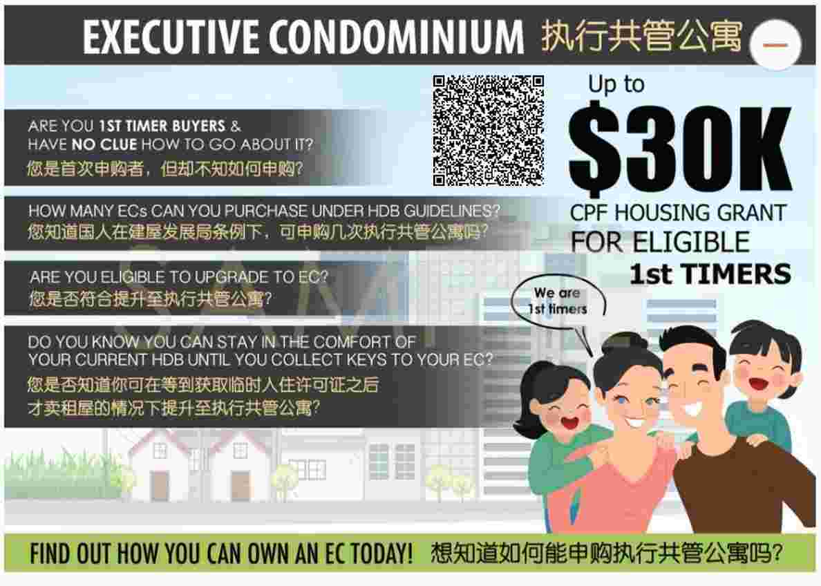 EC housing Grant