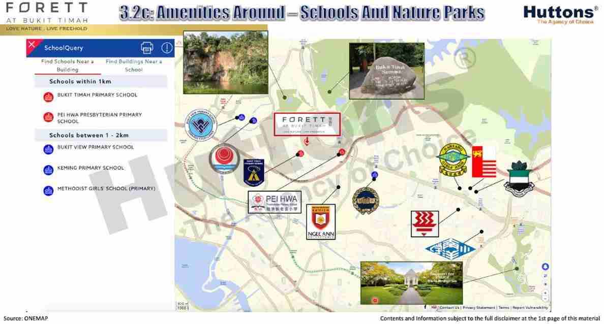 Forett - school nearby