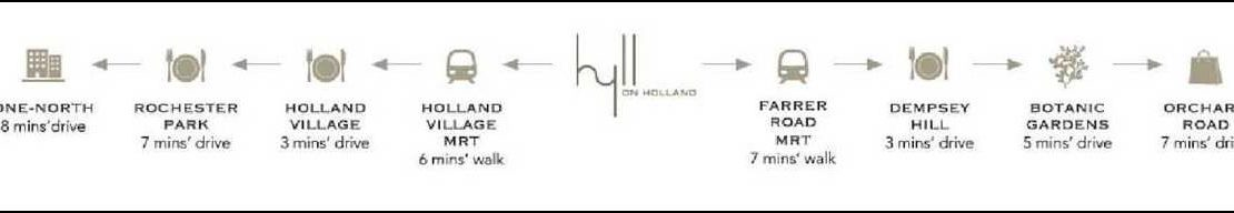 Hyll on Holland - Location Connectivity