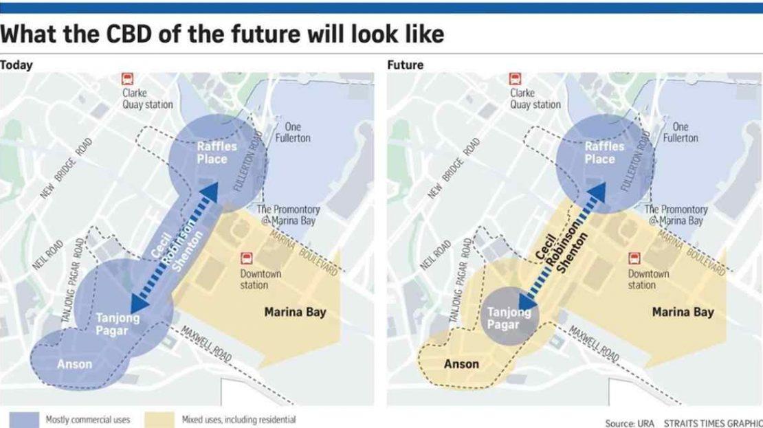 One Bernam at Future City