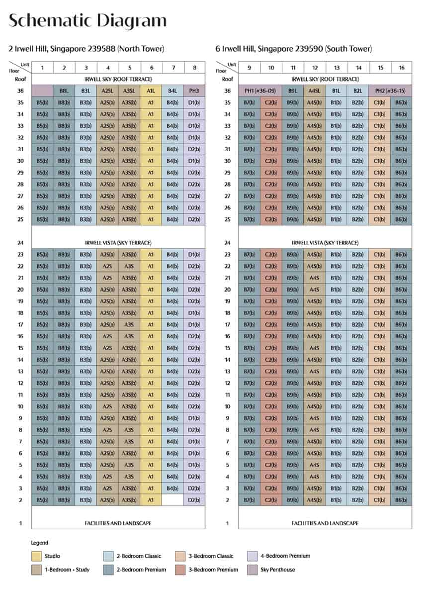 Irwell Hill Residences - Schematic Diagram