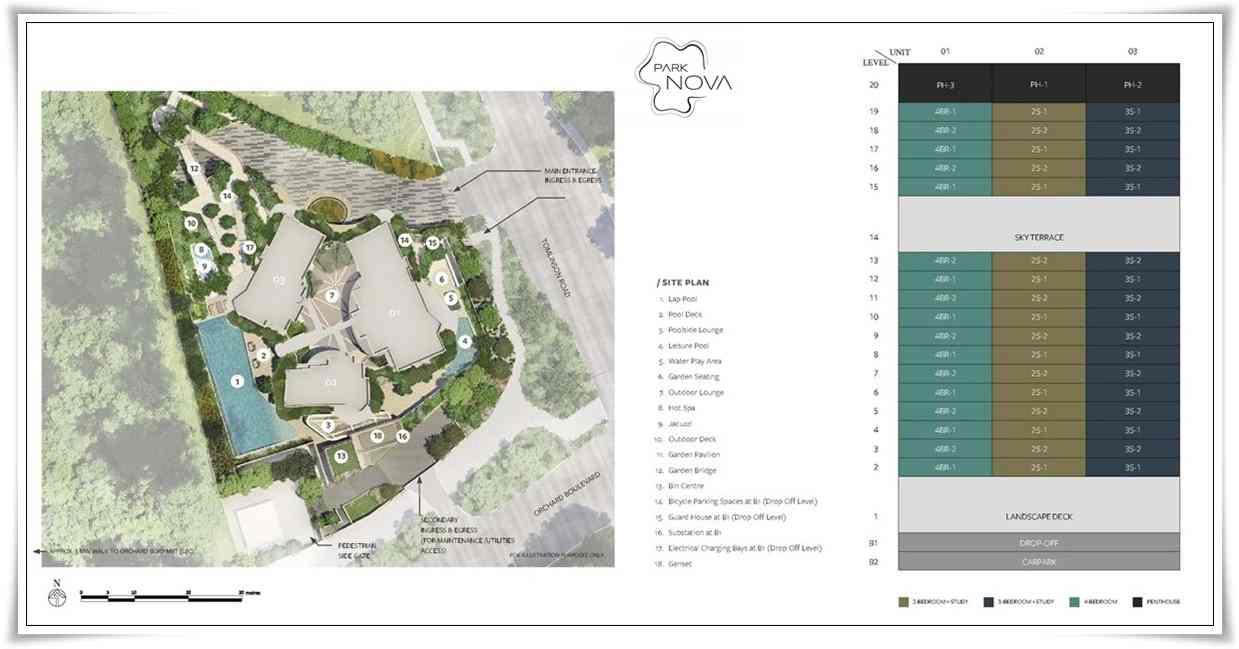 Park Nova - Site Plan