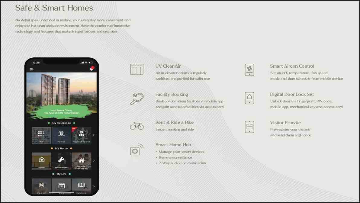 The Watergardens Smart Home Features